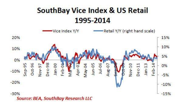 vice-vs-retail